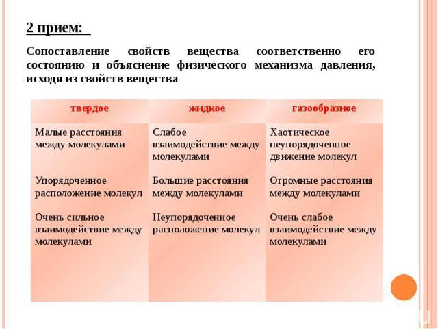 2 прием: 2 прием: Сопоставление свойств вещества соответственно его состоянию и объяснение физического механизма давления, исходя из свойств вещества