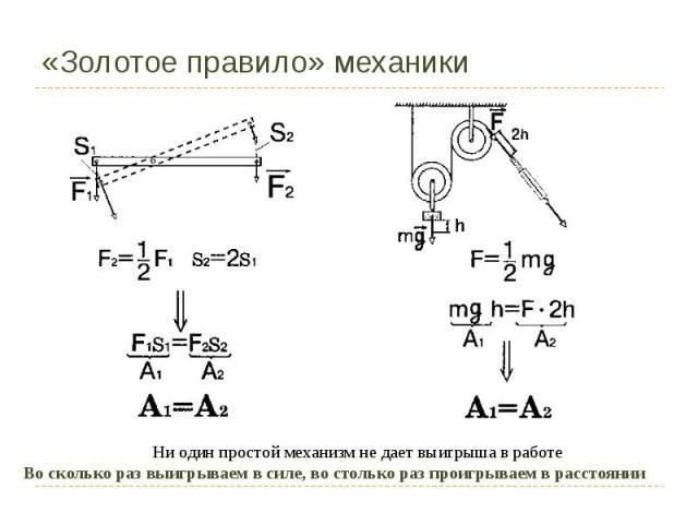 «Золотое правило» механики