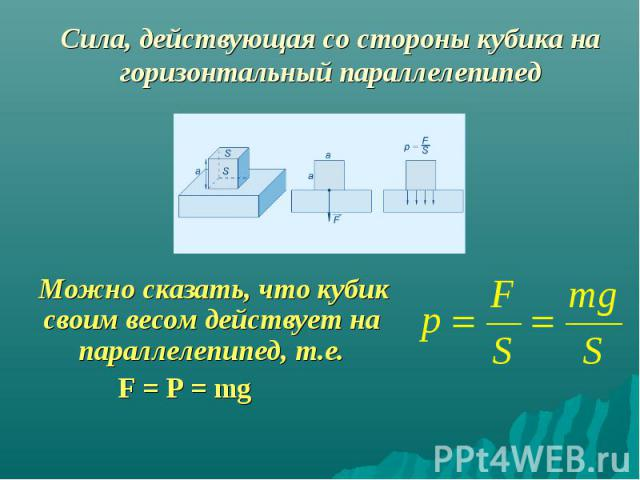 Можно сказать, что кубик своим весом действует на параллелепипед, т.е. Можно сказать, что кубик своим весом действует на параллелепипед, т.е. F = P = mg