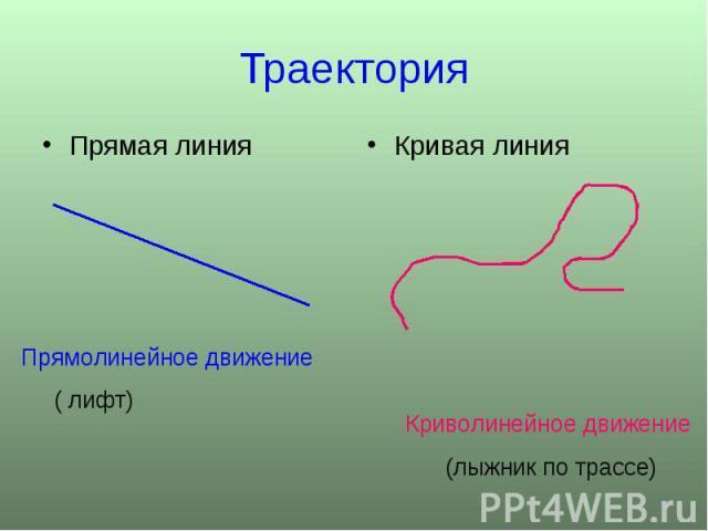 Прямая линия Прямая линия