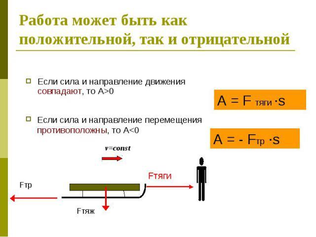 Если сила и направление движения совпадают, то А>0