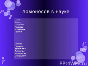 Ломоносов в науке Химия Физика Астрономия География Математика Геология Ис