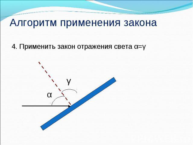 4. Применить закон отражения света α=γ 4. Применить закон отражения света α=γ
