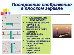 Характеристики изображения: Характеристики изображения: Изображение мнимое (полу