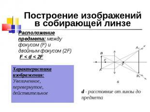 Расположение предмета: между фокусом (F) и двойным фокусом (2F) F < d < 2F