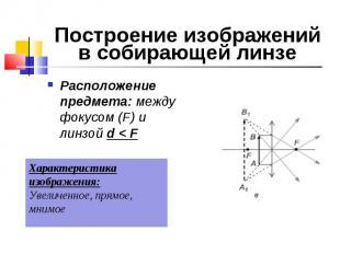 Расположение предмета: между фокусом (F) и линзой d < F Расположение предмета
