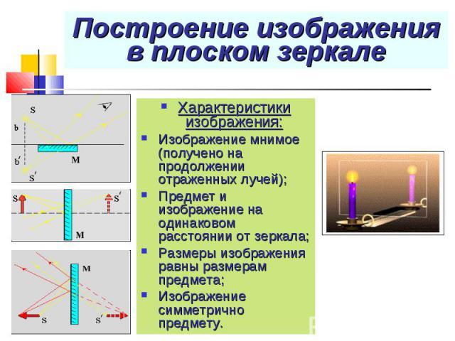 Характеристики изображения: Характеристики изображения: Изображение мнимое (получено на продолжении отраженных лучей); Предмет и изображение на одинаковом расстоянии от зеркала; Размеры изображения равны размерам предмета; Изображение симметрично пр…