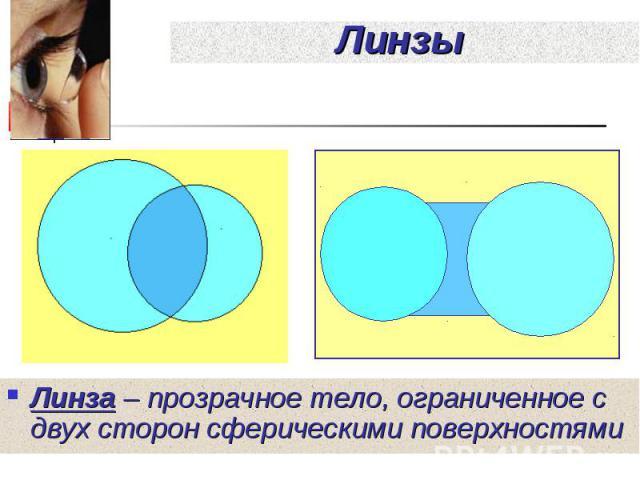Линза – прозрачное тело, ограниченное с двух сторон сферическими поверхностями Линза – прозрачное тело, ограниченное с двух сторон сферическими поверхностями