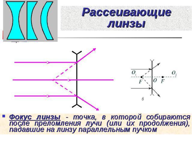 Фокус линзы - точка, в которой собираются после преломления лучи (или их продолжения), падавшие на линзу параллельным пучком Фокус линзы - точка, в которой собираются после преломления лучи (или их продолжения), падавшие на линзу параллельным пучком