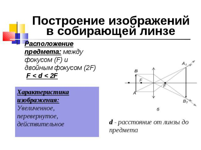 Расположение предмета: между фокусом (F) и двойным фокусом (2F) F < d < 2F Расположение предмета: между фокусом (F) и двойным фокусом (2F) F < d < 2F