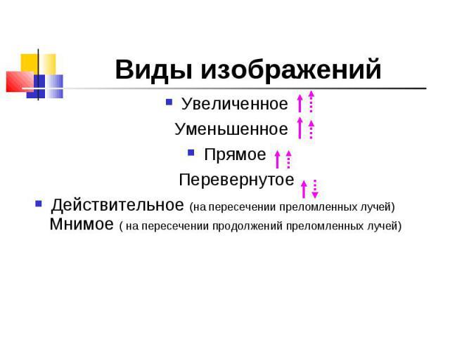 Увеличенное Увеличенное Уменьшенное Прямое Перевернутое Действительное (на пересечении преломленных лучей) Мнимое ( на пересечении продолжений преломленных лучей)