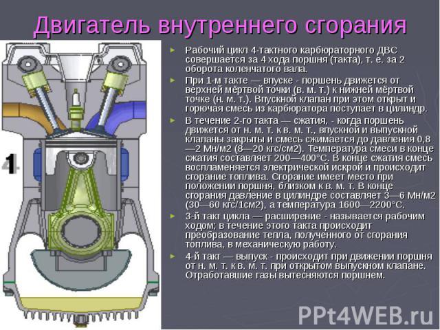 Рабочий цикл 4-тактного карбюраторного ДВС совершается за 4 хода поршня (такта), т. е. за 2 оборота коленчатого вала. Рабочий цикл 4-тактного карбюраторного ДВС совершается за 4 хода поршня (такта), т. е. за 2 оборота коленчатого вала. При 1-м такте…