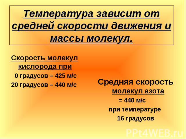 Скорость молекул кислорода при Скорость молекул кислорода при 0 градусов – 425 м/с 20 градусов – 440 м/с