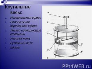 Крутильные весы: Крутильные весы: Незаряженная сфера Неподвижная заряженная сфер