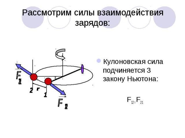 Кулоновская сила подчиняется 3 закону Ньютона: Кулоновская сила подчиняется 3 закону Ньютона: F12 =F21