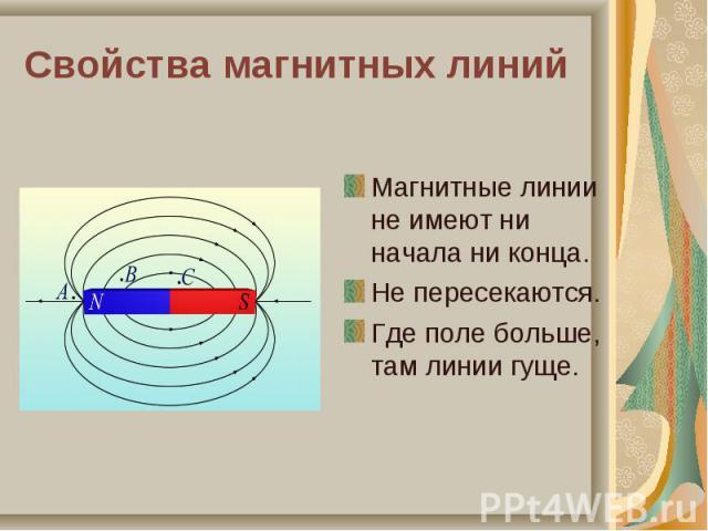 Магнитные линии не имеют ни начала ни конца. Магнитные линии не имеют ни начала ни конца. Не пересекаются. Где поле больше, там линии гуще.