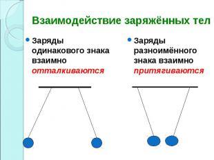 Заряды одинакового знака взаимно отталкиваются Заряды одинакового знака взаимно