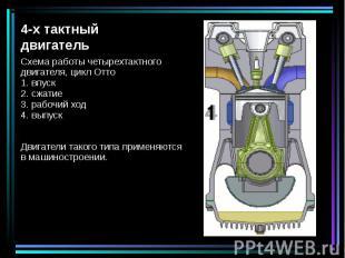 Схема работы четырехтактного двигателя, цикл Отто 1. впуск 2. сжатие 3. рабочий