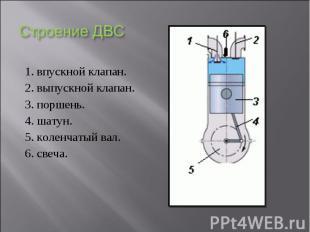 1. впускной клапан. 1. впускной клапан. 2. выпускной клапан. 3. поршень. 4. шату