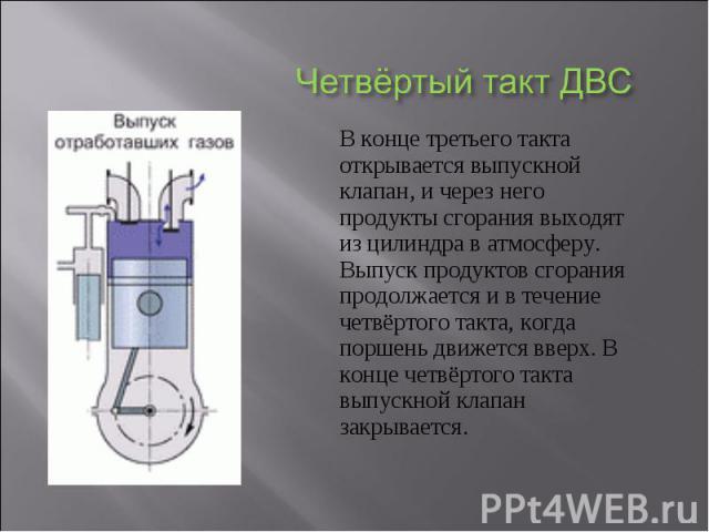 В конце третьего такта открывается выпускной клапан, и через него продукты сгорания выходят из цилиндра в атмосферу. Выпуск продуктов сгорания продолжается и в течение четвёртого такта, когда поршень движется вверх. В конце четвёртого такта выпускно…