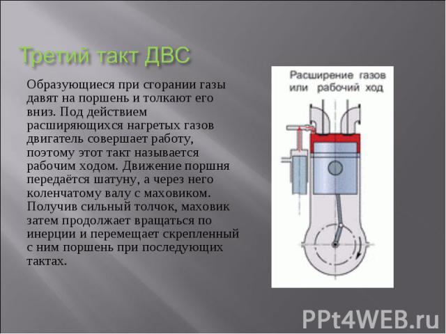 Образующиеся при сгорании газы давят на поршень и толкают его вниз. Под действием расширяющихся нагретых газов двигатель совершает работу, поэтому этот такт называется рабочим ходом. Движение поршня передаётся шатуну, а через него коленчатому валу с…