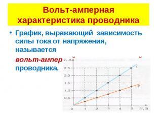График, выражающий зависимость силы тока от напряжения, называется График, выраж