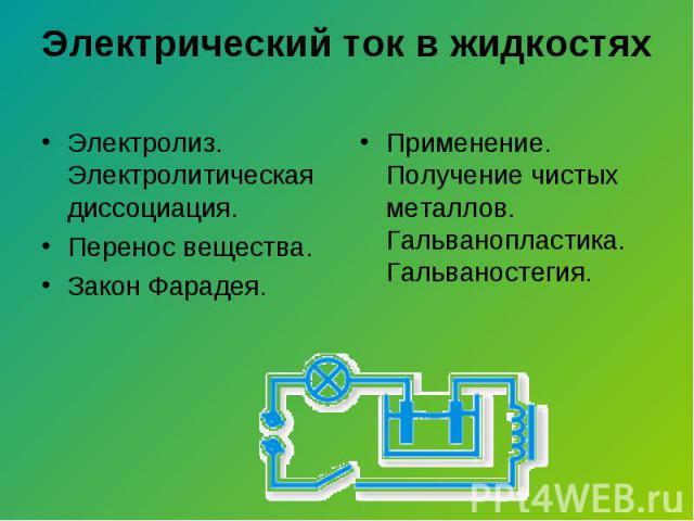 Электролиз. Электролитическая диссоциация. Электролиз. Электролитическая диссоциация. Перенос вещества. Закон Фарадея.