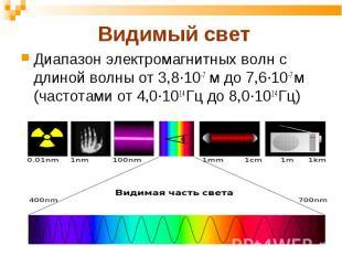Диапазон электромагнитных волн с длиной волны от 3,8·10-7 м до 7,6·10-7 м (часто