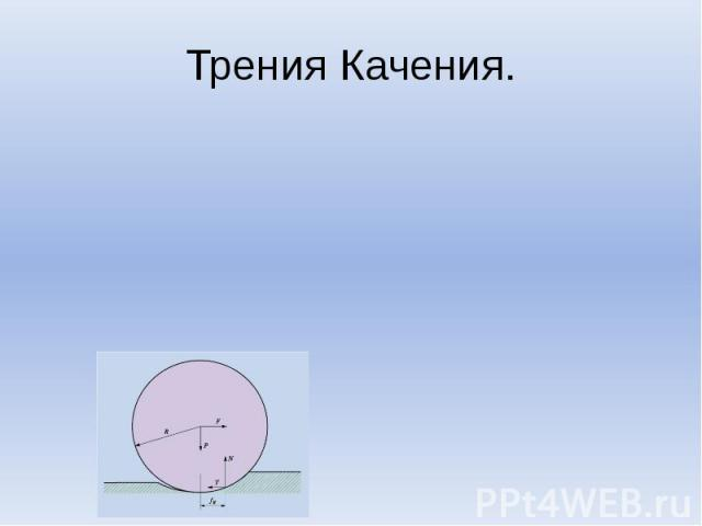 Трения Качения.