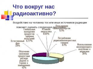 Воздействие на человека тех или иных источников радиации поможет оценить следующ