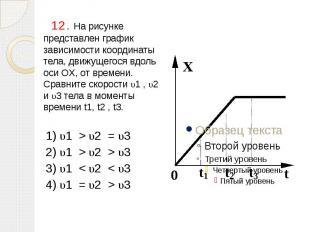 12. На рисунке представлен график зависимости координаты тела, движущегося вдоль