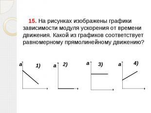15. На рисунках изображены графики зависимости модуля ускорения от времени движе