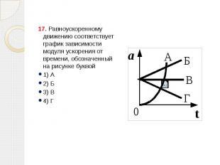 17. Равноускоренному движению соответствует график зависимости модуля ускорения