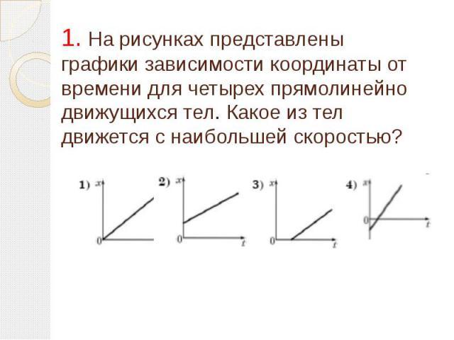 1. На рисунках представлены графики зависимости координаты от времени для четырех прямолинейно движущихся тел. Какое из тел движется с наибольшей скоростью?