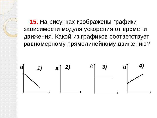 15. На рисунках изображены графики зависимости модуля ускорения от времени движения. Какой из графиков соответствует равномерному прямолинейному движению?