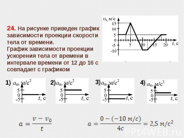 24. На рисунке приведен график зависимости проекции скорости тела от времени. График зависимости проекции ускорения тела от времени в интервале времени от 12 до 16 с совпадает с графиком