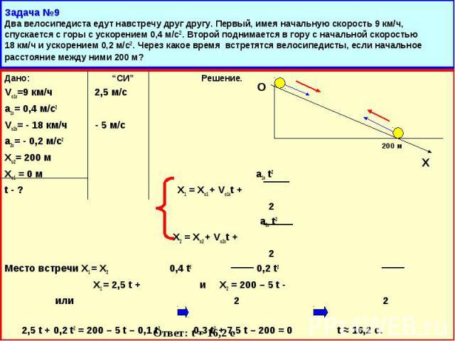 """Дано: """"СИ"""" Решение. Дано: """"СИ"""" Решение. Vo1x=9 км/ч 2,5 м/с а1х= 0,4 м/с2 Vo2x= - 18 км/ч - 5 м/с а2х= - 0,2 м/с2 Хо2= 200 м Хо1 = 0 м а1х t2 t - ? Х1 = Хо1 + Vo1xt + 2 а2х t2 Х2 = Хо2 + Vo2xt + 2 Место встречи Х1 = Х2 0,4 t2 0,2 t2 Х1 = 2,5 t + и X…"""