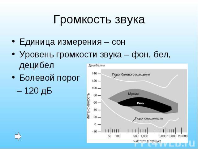 Единица измерения – сон Единица измерения – сон Уровень громкости звука – фон, бел, децибел Болевой порог – 120 дБ
