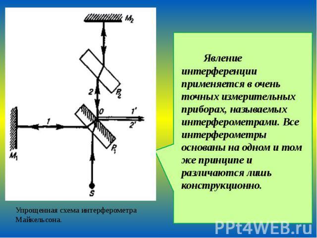 Явление интерференции применяется в очень точных измерительных приборах, называемых интерферометрами. Все интерферометры основаны на одном и том же принципе и различаются лишь конструкционно. Явление интерференции применяется в очень точных измерите…
