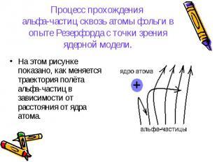 На этом рисунке показано, как меняется траектория полёта альфа-частиц в зависимо