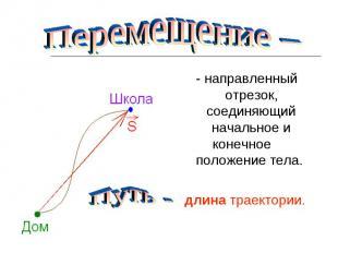 - направленный отрезок, соединяющий начальное и конечное положение тела. - напра