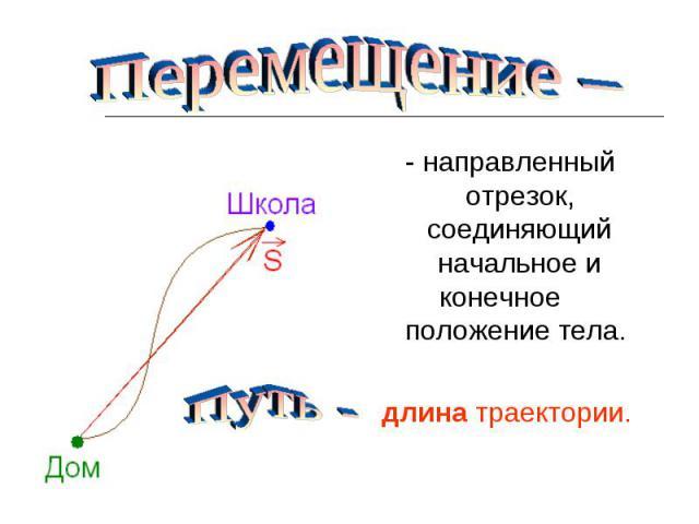 - направленный отрезок, соединяющий начальное и конечное положение тела. - направленный отрезок, соединяющий начальное и конечное положение тела. длина траектории.