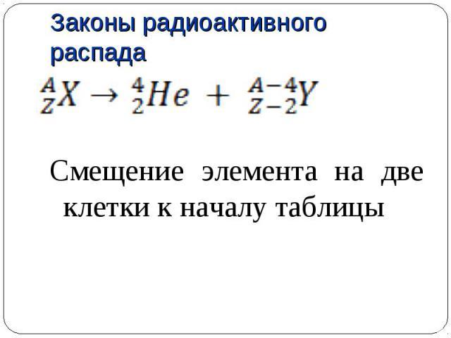 Смещение элемента на две клетки к началу таблицы Смещение элемента на две клетки к началу таблицы