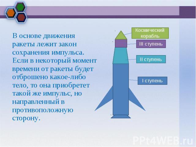 В основе движения ракеты лежит закон сохранения импульса. Если в некоторый момент времени от ракеты будет отброшено какое-либо тело, то она приобретет такой же импульс, но направленный в противоположную сторону.