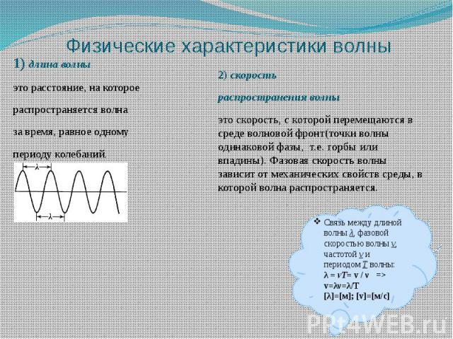 Физические характеристики волны 1) длина волны это расстояние, на которое распространяется волна за время, равное одному периоду колебаний.