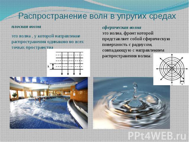 Распространение волн в упругих средах плоская волна это волна , у которой направление распространения одинаково во всех точках пространства