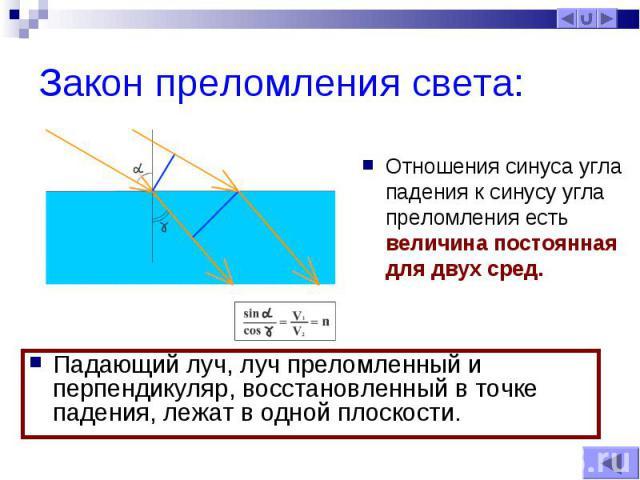 Падающий луч, луч преломленный и перпендикуляр, восстановленный в точке падения, лежат в одной плоскости. Падающий луч, луч преломленный и перпендикуляр, восстановленный в точке падения, лежат в одной плоскости.