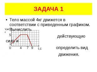 ЗАДАЧА 1 Тело массой 4кг движется в соответствии с приведенным графиком. Вычисли