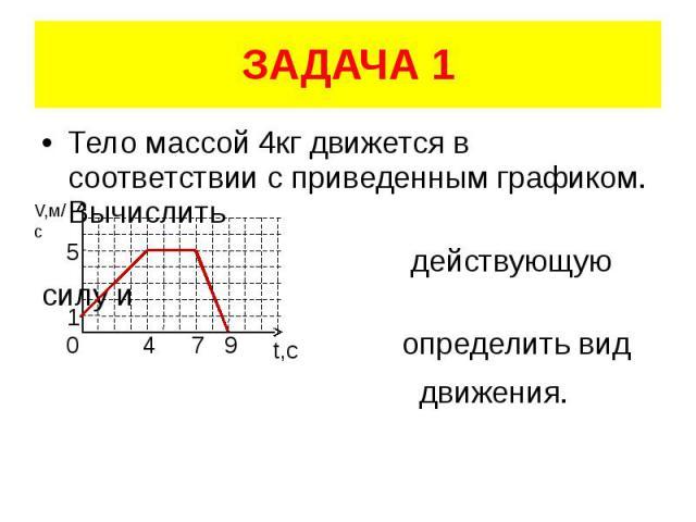 ЗАДАЧА 1 Тело массой 4кг движется в соответствии с приведенным графиком. Вычислить действующую силу и определить вид движения.
