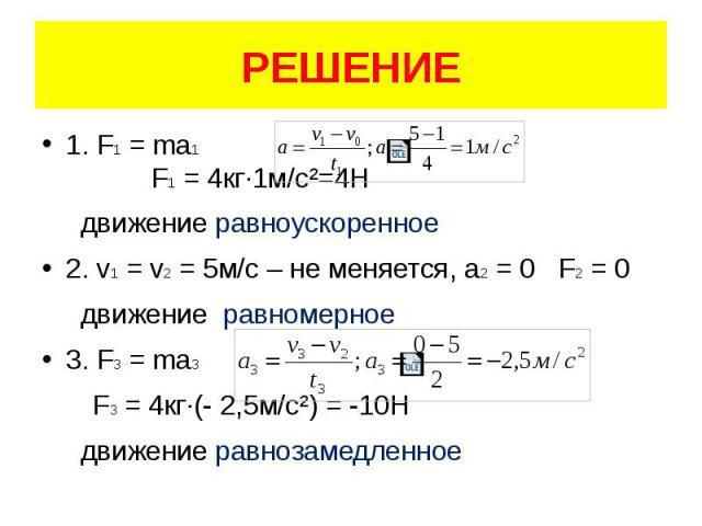 РЕШЕНИЕ 1. F1 = ma1 F1 = 4кг·1м/с²=4Н движение равноускоренное 2. v1 = v2 = 5м/с – не меняется, а2 = 0 F2 = 0 движение равномерное 3. F3 = ma3 F3 = 4кг·(- 2,5м/с²) = -10Н движение равнозамедленное